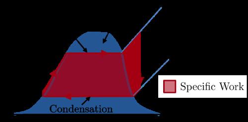 Abgaswärme-Nutzung | Institut für Systemdynamik | Universität Stuttgart