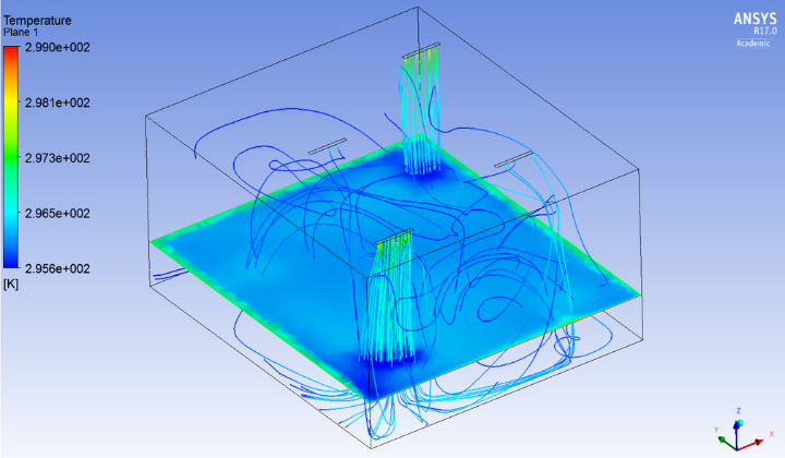 CFD-simulation of a ventilated room (c)